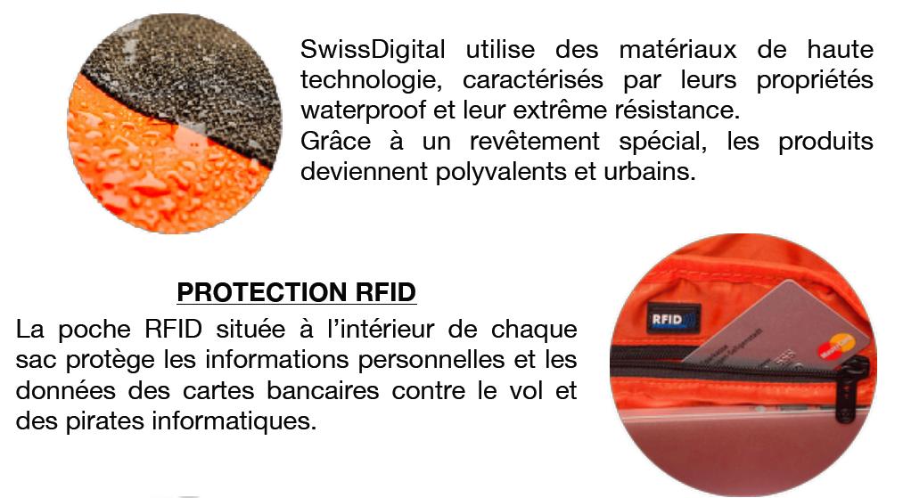 Sac-connecté-Swissdigital-concept
