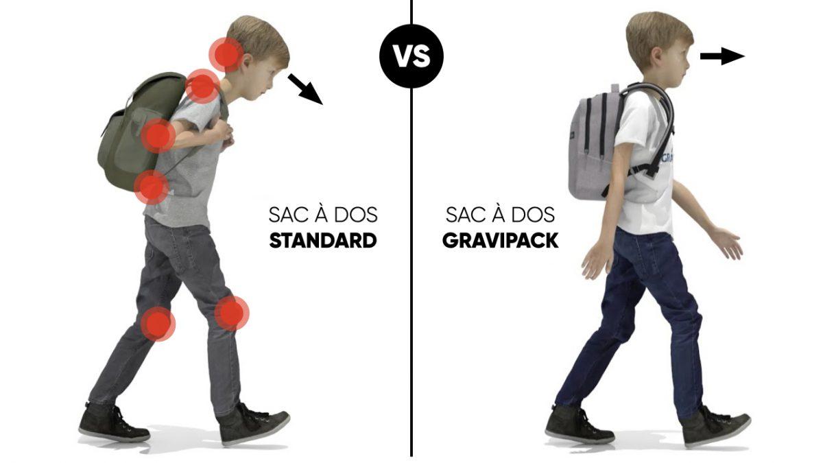 Sac-a-dos-ultra-leger-innovant-Gravipack-bienfait-pour-le-corps-VS-sac-a-dos-Standard-mal-de-dos-1200x675